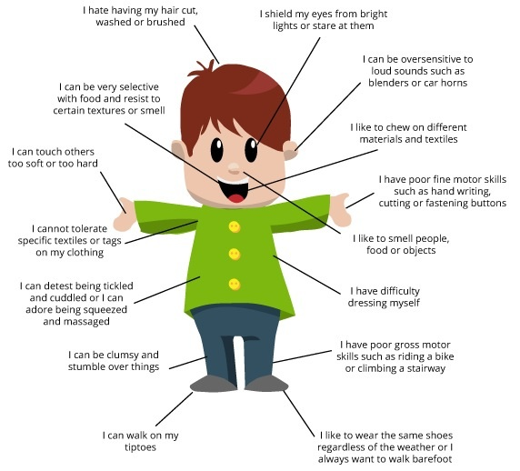 adults with autism characteristics